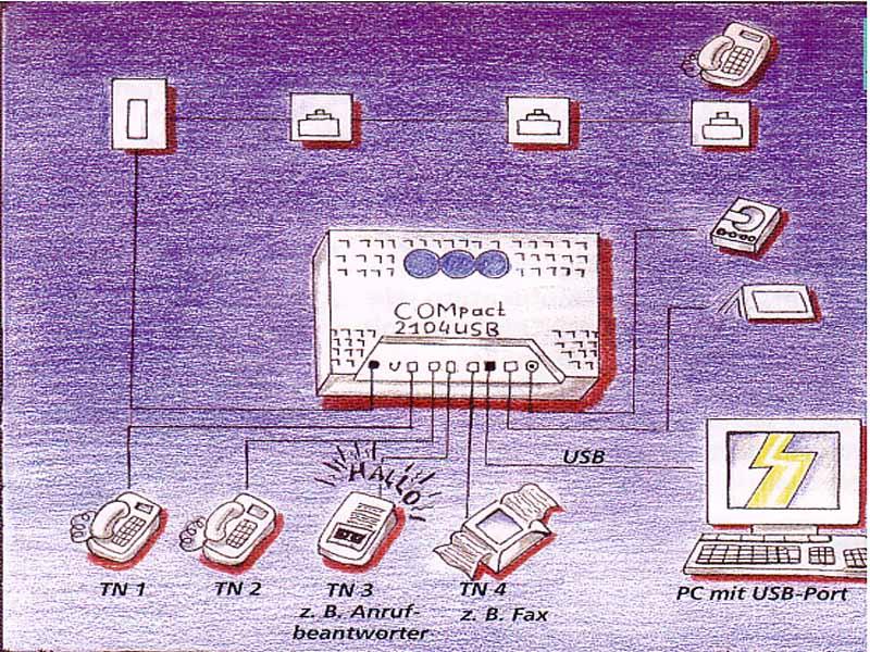 Komunikationstechnik